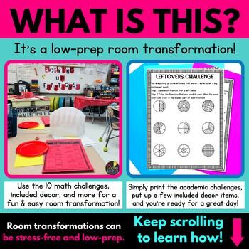 Equivalent Fractions  - Restaurant Chef Classroom Transformation