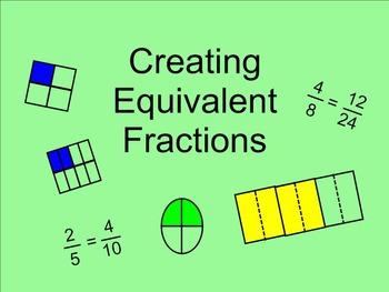 Equivalent Fractions SMARTnotebook