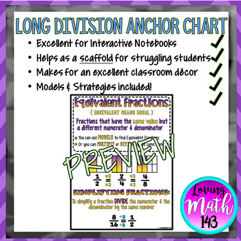 Writing & Simplifying Equivalent Fractions Anchor Chart Poster