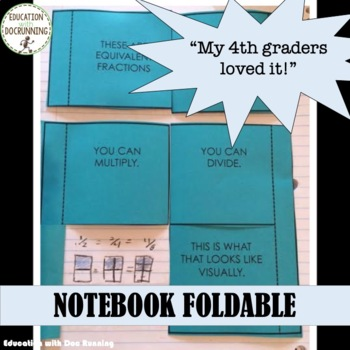 Equivalent Fractions Notes  Color Coded Interactive Notebook Graphic Organizers