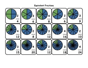 Equivalent Fractions Sorting Board