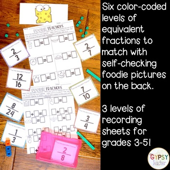 Equivalent Fractions Task Cards - Hands On Math!