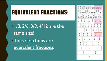 Equivalent Fractions - Thanksgiving theme
