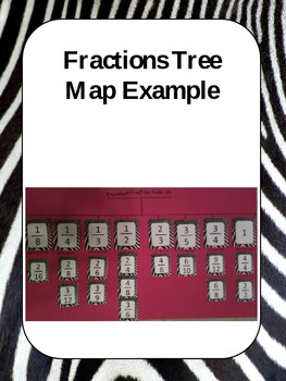Equivalent Fractions Tree Map