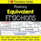 Equivalent Fractions Unit -Pretest, Post-test, Poster, Cheat Sheet, Worksheets