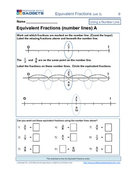 Equivalent Fractions (set 3) Using a Number Line