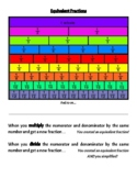 Equivalent Fractions Visual Math Scaffold