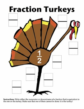 Equivalent Fractions: Which one's the TURKEY? Thanksgiving