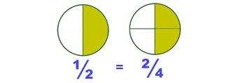 Equivalent Fractions Wksht