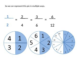 Equivalent Fractions (also Reducing or Simplifying)