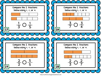 Equivalent Fractions and Comparing Fractions Task Cards