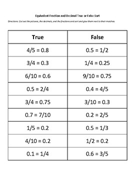 Equivalent Fractions and Decimals Sorts