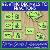 Relating Fractions to Decimals | Tenths and Hundredths