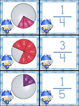 Equivalent Fractions and Fraction Circles Matching Game