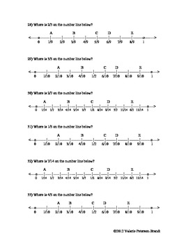 Equivalent Fractions and Simplest Form Assessments
