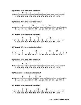 Equivalent Fractions and Simplest Form Class Work