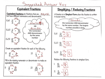 Equivalent Fractions and Simplifying Fractions Book