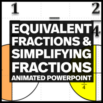 Equivalent Fractions and Simplifying Fractions Lesson Anim