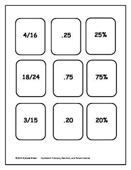 Equivalent Fractions, decimals, and Percents Game