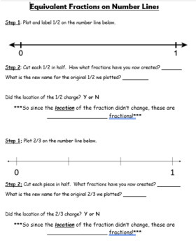 Equivalent Fractions on Number Lines GUIDED NOTES