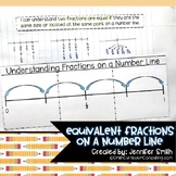 Equivalent Fractions on a Number Line Lesson for Interactive Notebooks