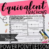 Equivalent Fractions on a Number Line PowerPoint
