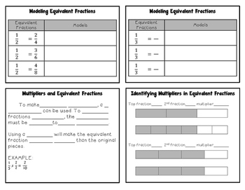 Equivalent Fractions using Multipliers