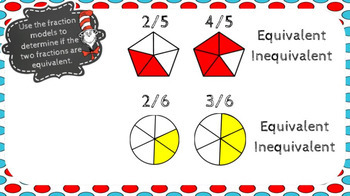 Google Slides Equivalent Fractions: Interactive Practice