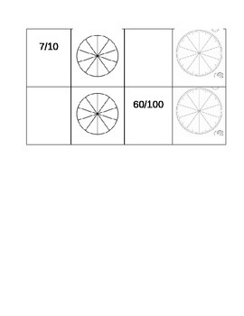 Equivalent Fractions with Circle Models (Tenths and Hundredths)