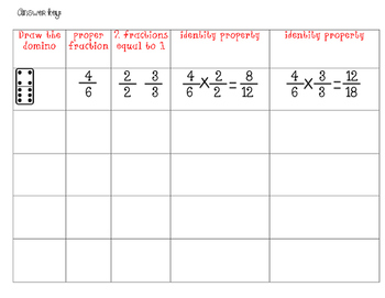 Equivalent Fractions with Dominoes Activity