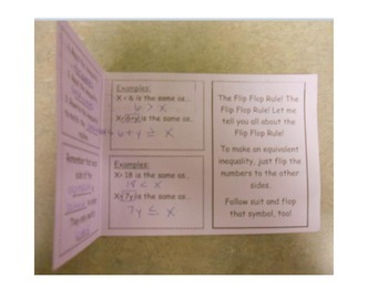 Equivalent Inequalities Foldable (Flippable)