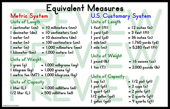 Equivalent Measures Poster