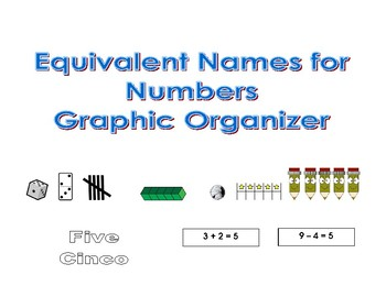 Equivalent Names for Numbers
