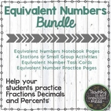 Equivalent Number BUNDLE--Converting Fractions, Decimals, and Percents
