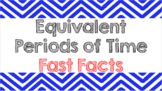 Equivalent Periods of Time Fast Facts