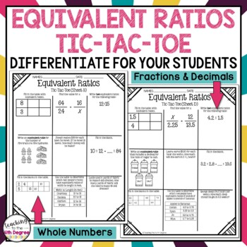 Equivalent Ratio Activity: Tic-Tac-Toe