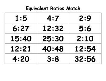 Equivalent Ratio Match