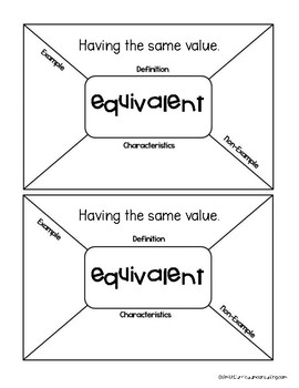 Equivalent Ratios Lesson for Interactive Notebooks   TEKS 6.5a