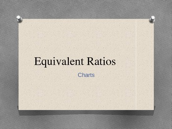 Equivalent Ratios and Charts