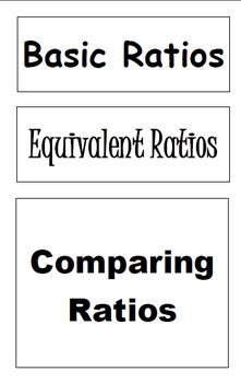 Equivalent Ratios and Simplifying Ratios Foldable (Flippable)