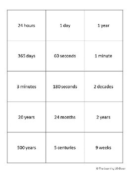 Equivalent Units of Time Memory
