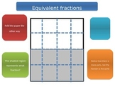 Equivalent fractions - Adding and Subtracting Fractions