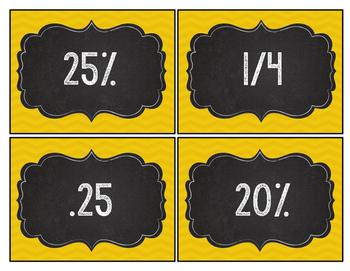 Equivalent fractions, decimals and percent memory game