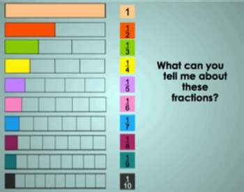 Equivalent or Not Equivalent Fractions