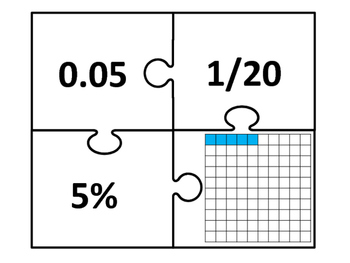 Fraction, Decimal and Percents Equivalents Puzzle
