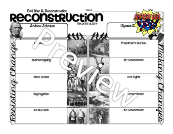 Era of Reconstruction PowerPoint and Infographic