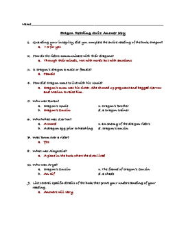 Eragon Comprehensive Reading Quiz