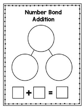 Eraser Addition Math Centers