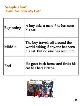 Eric Carle: Author Study