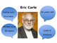 Eric Carle Author Study 1st lesson accompanying powerpoint